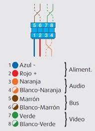 códigos de colores del cable para telefonillos de porteros y