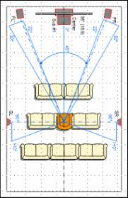 home theater floor plans home theater automation home theater home automation
