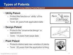 intellectual property ip basics ppt