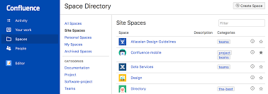 Top Right The Space Directory Atlassian Documentation
