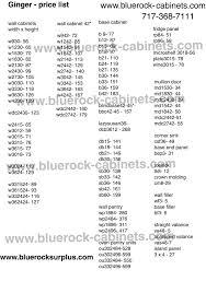 kitchen kitchen cabinet list of manufacturers marble furniture - Kitchen Furniture List