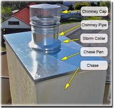 Decorative Metal Chimney Caps Chimney Caps And Guards Sacramento Ca A To Z Chimney