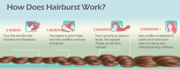 hairburst reviews hairburst in usa vitamins for hair growth