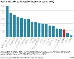 will china u0027s consumer market become the next credit bubble