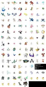 complete new pokemon and alohan forms pokémon sun and moon