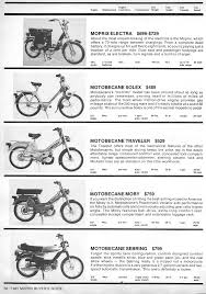 1981 buyers guide myrons mopeds