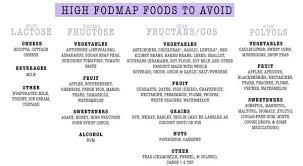 our all natural ibs treatment vs strict low fodmap diet u2013 all