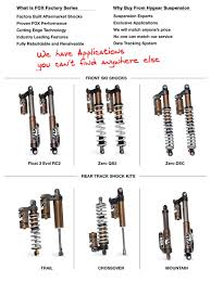 fox factory store u2013 hygear suspension