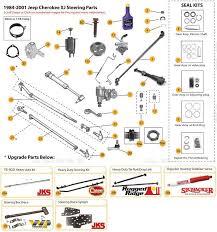 1992 jeep laredo parts jeep steering parts 1984 2001 xj jeep parts morris