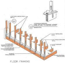 10 10 storage shed plans u0026 blueprints for gable shed