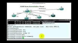 eigrp route summarization manual youtube