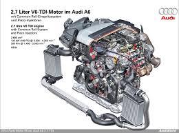 audi a6 3 0 tdi engine audi a6 3 0 tdi engine activity