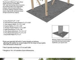 patio u0026 pergola stunning composite pergola kits 20 20 timber