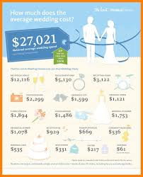 wedding planner cost average cost of wedding planner newest snapshoot list printable