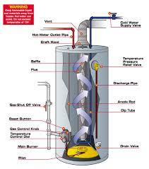 water heater dip image rheem sp11251r polysulfone dip