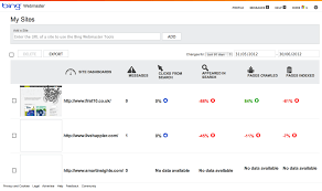 bing webmaster tools dashboard smart insights