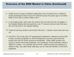 application bureau windows 7 minhang district health bureau shanghai china february 9 2012