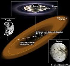 rings around saturn images New ring detected around saturn starship asterisk gif