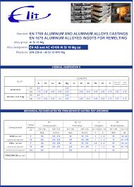 43100 by Specifications U2013 Elit Aluminium