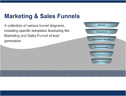 marketing and sales funnel powerpoint templates powerpoint