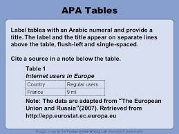 how to cite a table in apa apa formatting and style guide ppt download