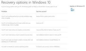 Bad Day Chords The Ultimate Windows 10 Security Guide