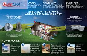 Whole House Ventilation Unit San Diego Living Can A Whole House Fan Help Me Stay Cool