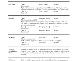 Premade Resume Dspace Mit Thesis Essay Emotions Strengths Weakness Human