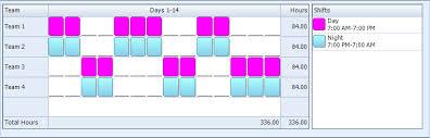 pitman shift schedule 24 7 shift coverage learn employee