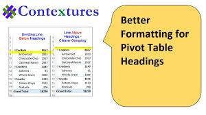 youtube pivot tables 2016 better format for pivot table headings youtube