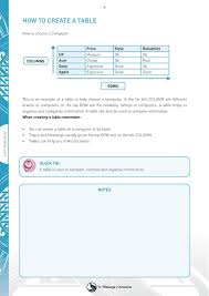 attend to customer enquiries simplebooklet com