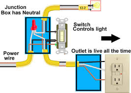 wiring a light switch and outlet together diagram wire a light switch and outlet how receptacle together with wiring