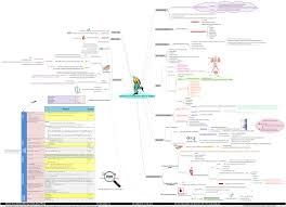 Concept Map Nursing Urinary Tract Infection Mind Map Types Diagnosis Antibiotics