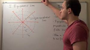 Flow Line Map Definition Equipotential Lines Youtube