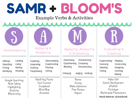 samr u0026 bloom u0027s at the intermediate level pe u0026 music ftedtech