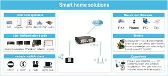 smart home intelligent life