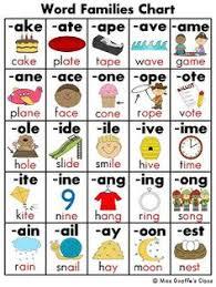 short vowel sound word lists short o short vowel worksheets