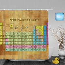 Online Periodic Table by Online Buy Wholesale Periodic Table Of Elements From China
