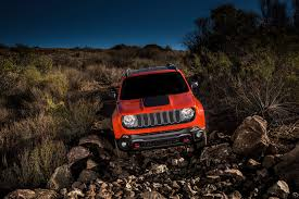 jeep renegade targa top the best small suvs with four wheel drive carrrs auto portal