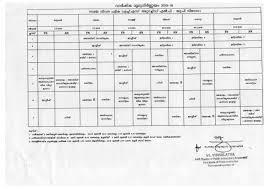 resume templates word accountant general kerala gpf closure bill sitc forum palakkad downloads 2017