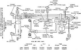 jayco electric brakes wiring best of rv light diagram ford trailer brake trailer wiring diagram