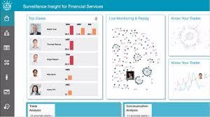 financial markets industry solutions ibm analytics