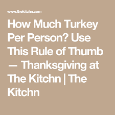 this rule tells you how much turkey to buy for thanksgiving