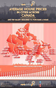 this map shows the average price of a home in every major canadian