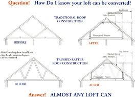 Dormer Loft Conversion Ideas 190 Best Attic Space Images On Pinterest Loft Conversions Attic