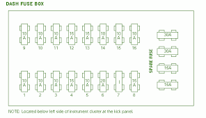 2010 hyundai accent fuse box diagram wiring diagram simonand