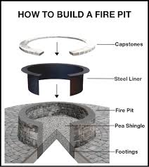 Fire Pit Liner by How To Build A Wood Burning Fire Pit The Magic Of Fire