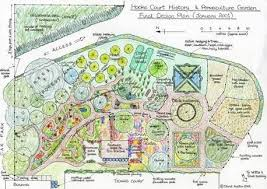Permaculture Vegetable Garden Layout Related Image Homesteading Pinterest Permaculture Vegetable