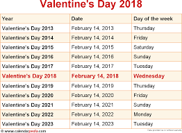 when is s day 2018 2019 dates of s day