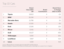 lexus models and cost cars
